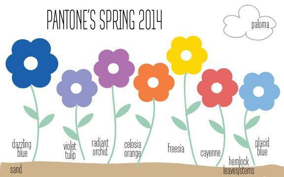 Colores Pantone de tendencia de esta temporada