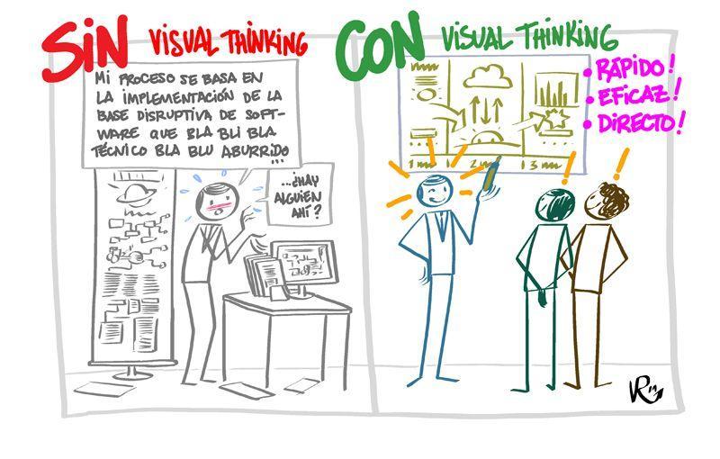 El pensamiento visual una forma de comunicación visual