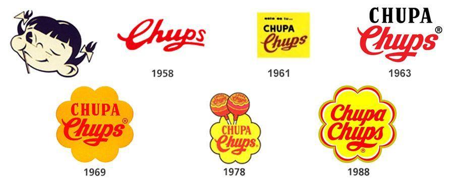 Logos de Chupa Chups