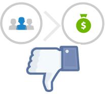 Lo malo de comprar Me Gusta en redes sociales como Facebook