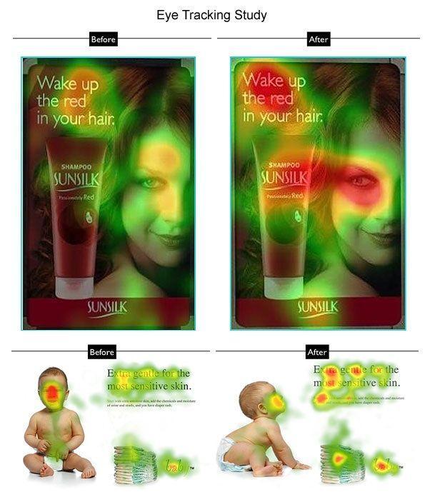 Estudio de seguimiento del ojo humano ante un anuncio