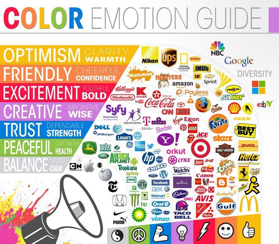 Guia de emociones del color en publicidad
