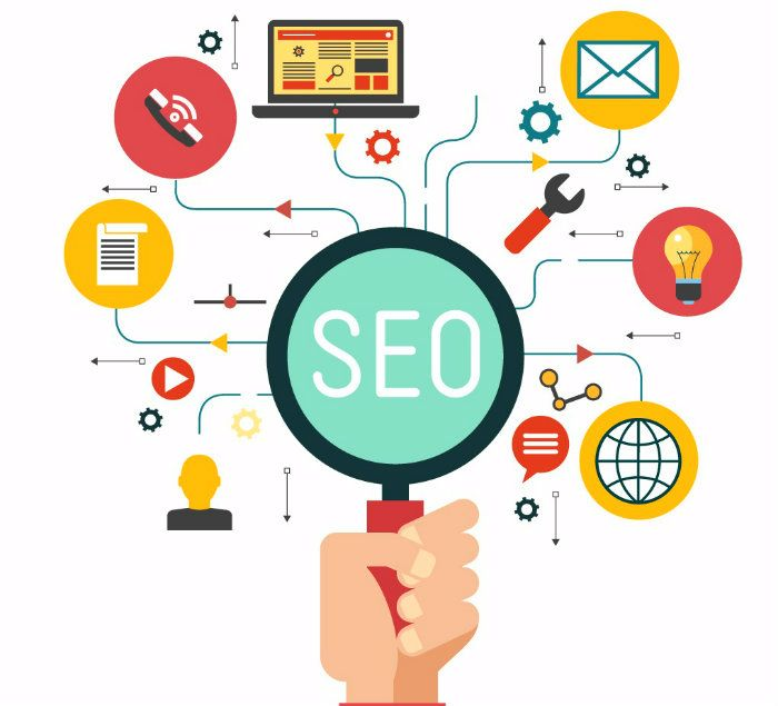 SEO como estrategia de marketing